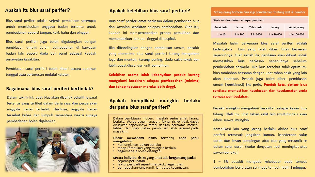 PIS Malay2